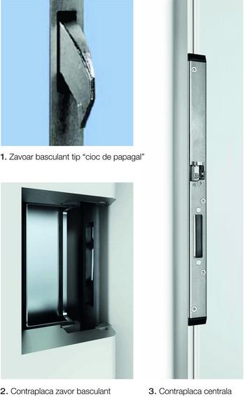 Elemente feronerie Securo I - usa de intrare principala din PVC