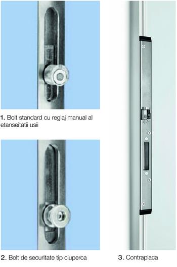 Elemente feronerie usa secundara din PVC