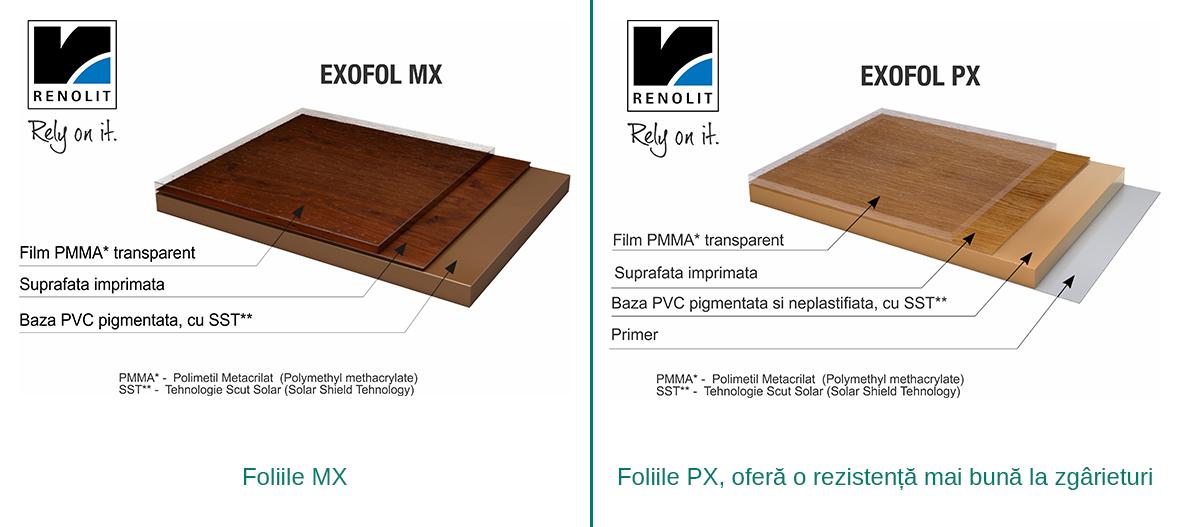 foliile mx-px