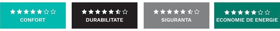 Beneficii ferestre QFORT 5 Stars