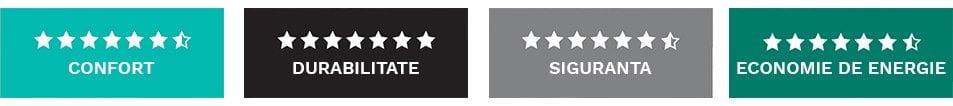 Beneficii ferestre din PVC QFORT 6Stars